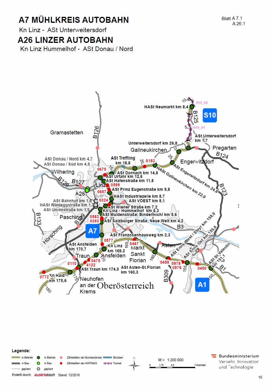 Verkehrsaufkommen A7