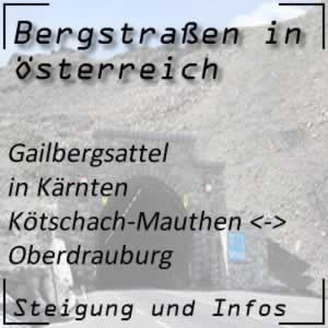 Gailbergsattel