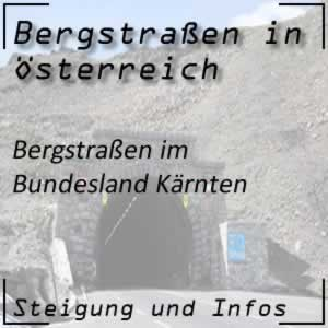 Bergstraßen in Kärnten