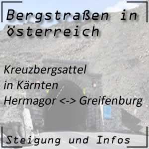 Kreuzbergsattel
