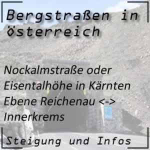 Nockalmstraße / Eisentalhöhe