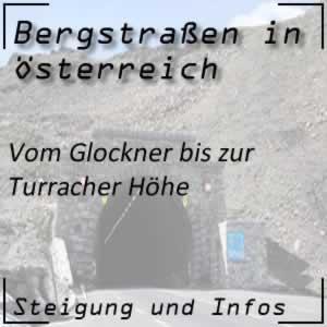 Bergstraßen in Österreich