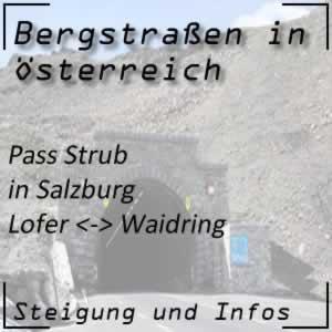 Pass Strub