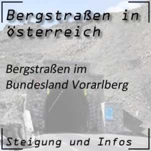 Bergstraßen in Vorarlberg