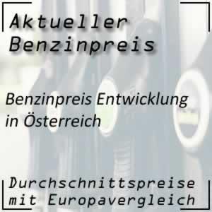 Österreich: Benzin-Preisentwicklung