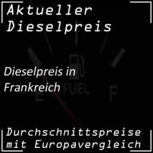 Dieselpreis Frankreich