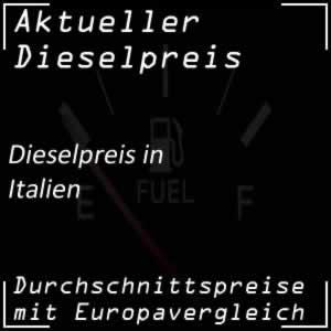 Dieselpreis Italien