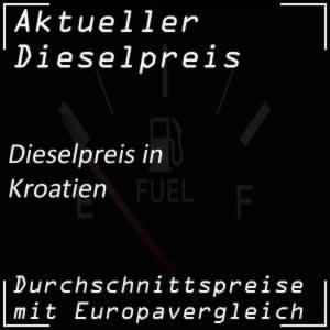 Dieselpreis Kroatien
