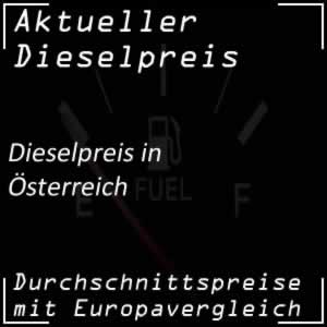 Dieselpreis Österreich