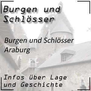 Araburg bei Kaumberg Niederösterreich