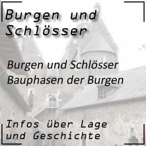 Bauphasen der Burgen und Schlösser in Österreich