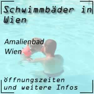 Amalienbad Wien