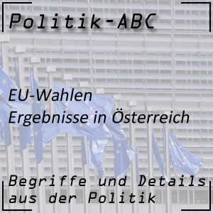 EU-Wahlen in Österreich
