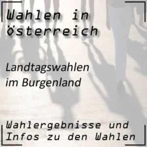Landtagswahlen Burgenland