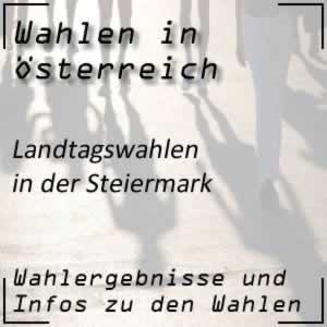 Landtagswahlen Steiermark