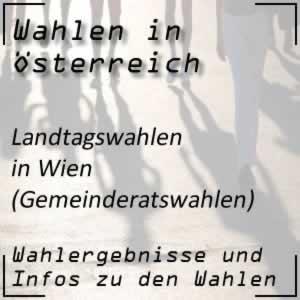 Landtagswahlen und Gemeinderatswahlen in Wien