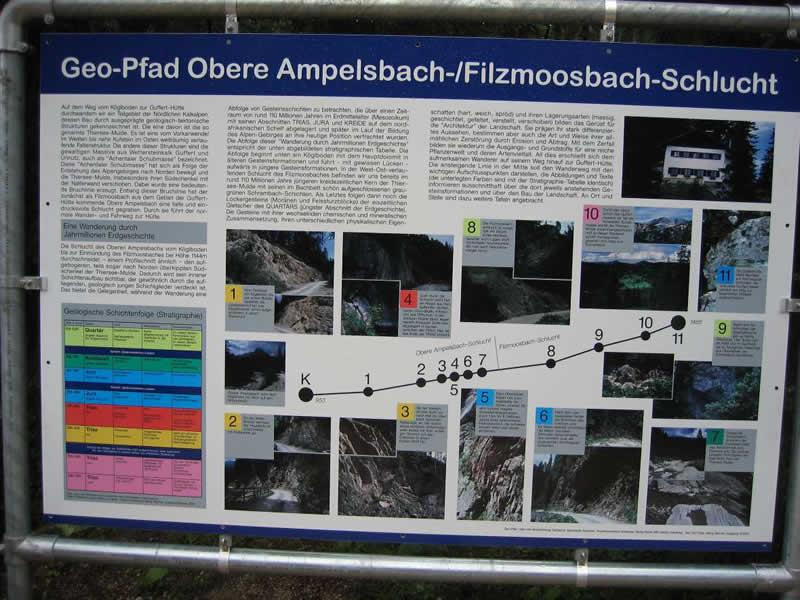 Geo-Pfad Obere Ampelsbach-Schlucht Achenkirch