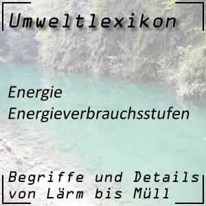 Stufen der Energieeffizienz