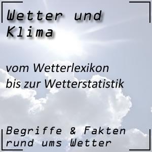 Wetter / Klima