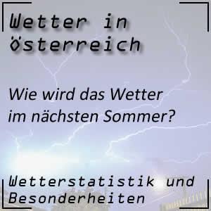 Wetter im Sommer 2021