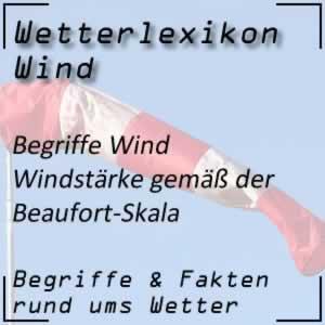 Wetter Windstärke