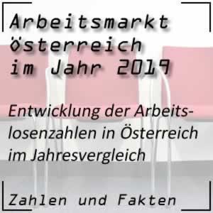 Arbeitslosigkeit Österreich 2019