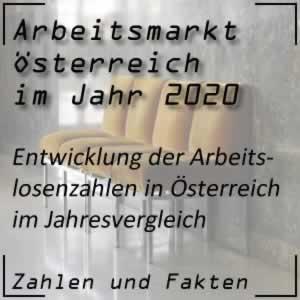 Arbeitslosigkeit Österreich 2020
