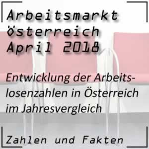 Arbeitslosenzahlen Österreich April 2018