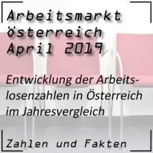 Arbeitslosigkeit April 2019