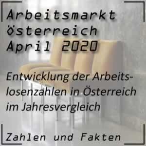 Arbeitslosigkeit im April 2020