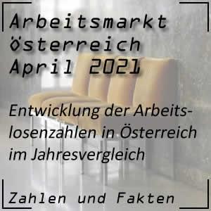 Arbeitslosigkeit April 2021