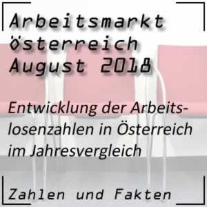 Arbeitslosenzahlen Österreich August 2018