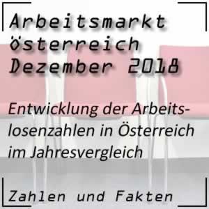 Arbeitslosenzahlen Österreich Dezember 2018