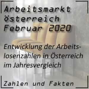 Arbeitslosigkeit Februar 2020