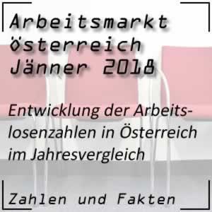 Arbeitslosenzahlen Österreich Jänner 2018