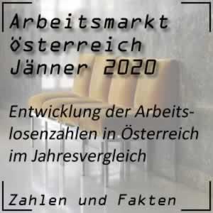 Arbeitslosigkeit Österreich Jänner 2020