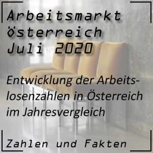 Arbeitslosigkeit im Juli 2020