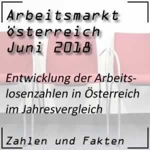 Arbeitslosenzahlen Österreich Juni 2018