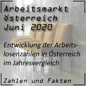 Arbeitslosenzahlen im Juni 2020
