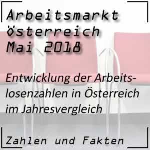 Arbeitslosenzahlen Österreich Mai 2018