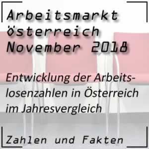 Arbeitslosenzahlen Österreich November 2018