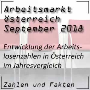 Arbeitslosenzahlen Österreich September 2018