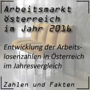 Arbeitslosigkeit Österreich 2016