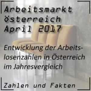 Arbeitslosigkeit April 2017