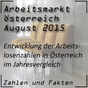 Arbeitslosigkeit Österreich August 2015