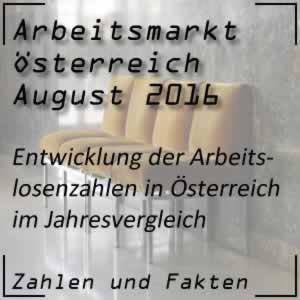 Arbeitslosigkeit Österreich August 2016