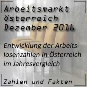 Arbeitslosigkeit Österreich Dezember 2016