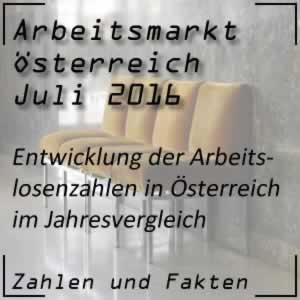 Arbeitslosigkeit Österreich Juli 2016