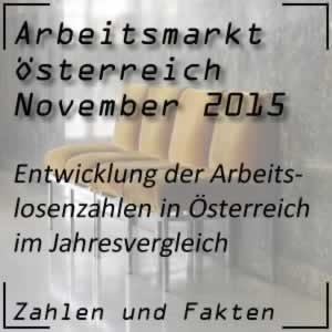 Arbeitslosigkeit November 2015