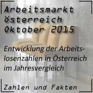 Arbeitslosigkeit Oktober 2015